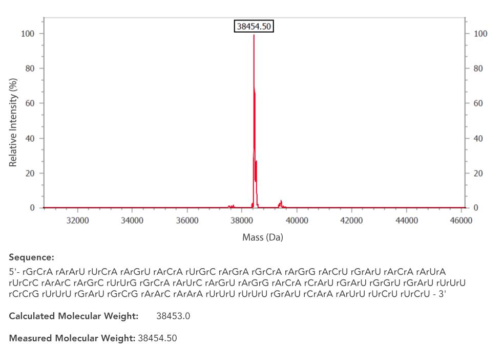 D-OLI17PS-longRNA-F3