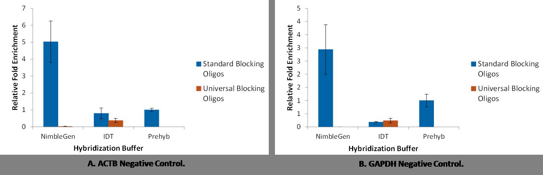 DO-YR-GeneSeeq Fig 4