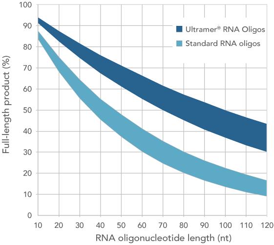 Figure1_Coupling efficiency ranges